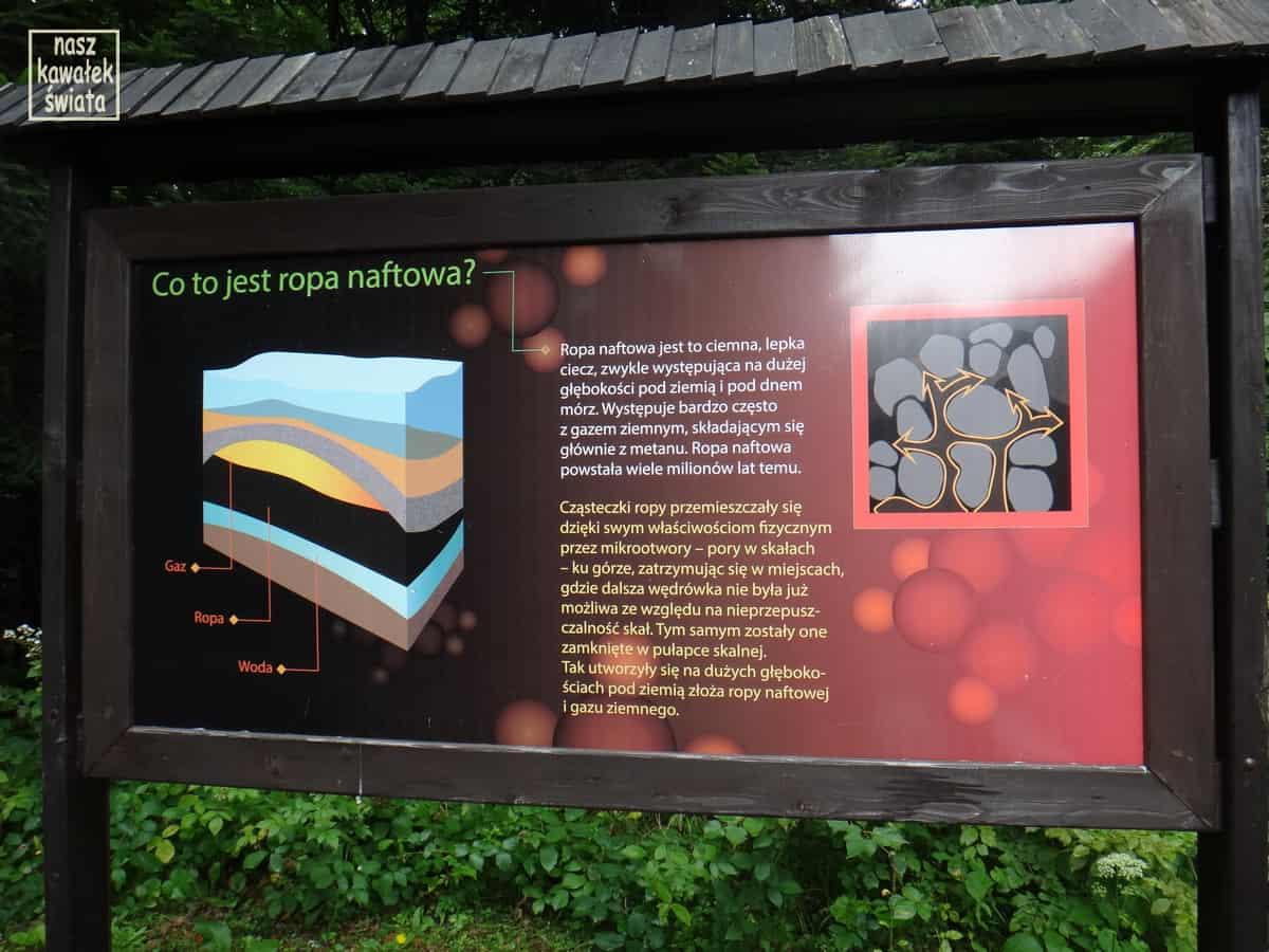 Ropa naftowa - tablica informacyjna w kopalni w Bóbrce.
