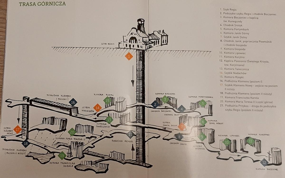 Mapa trasy górniczej w kopalni soli w Wieliczce.