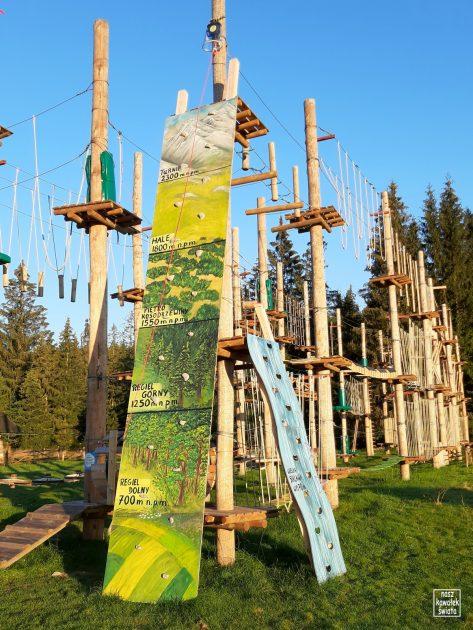 Park linowy w Dolinie Chochołowskiej.